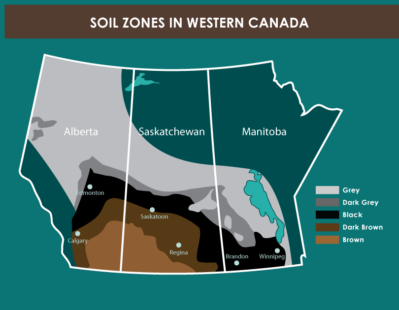 soil zones in western canada